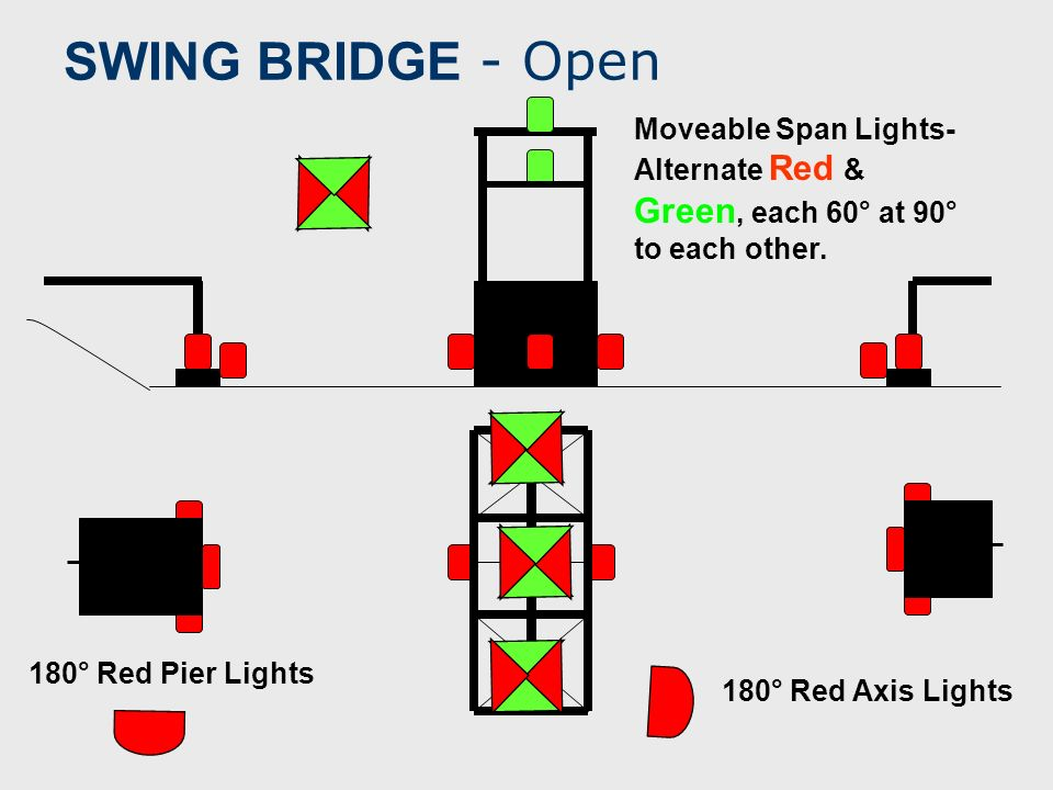 Swing Bridge - OPEN
