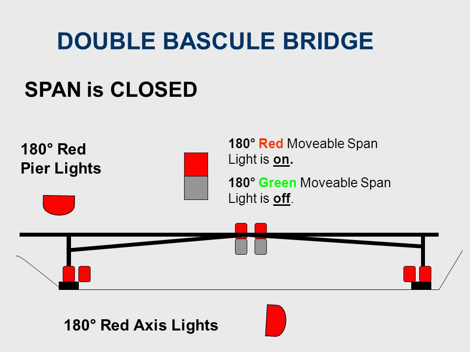 49 A double-span Bascule Bridge - closed