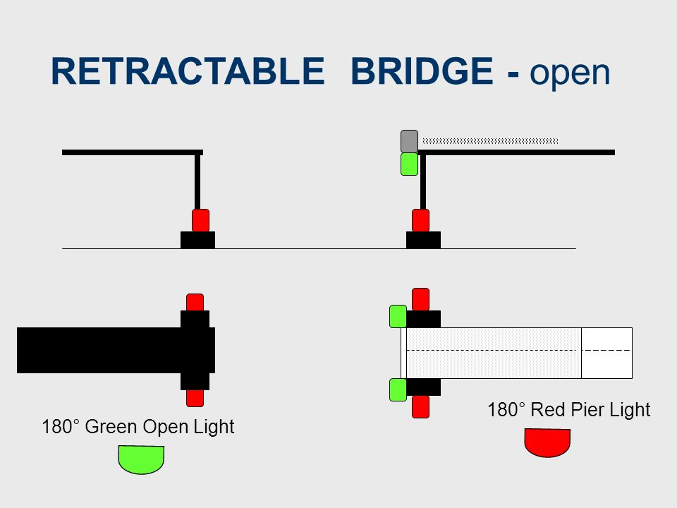 RETRACTABLE BRIDGE - Closed 180° Red Pier Light 180º Close Light