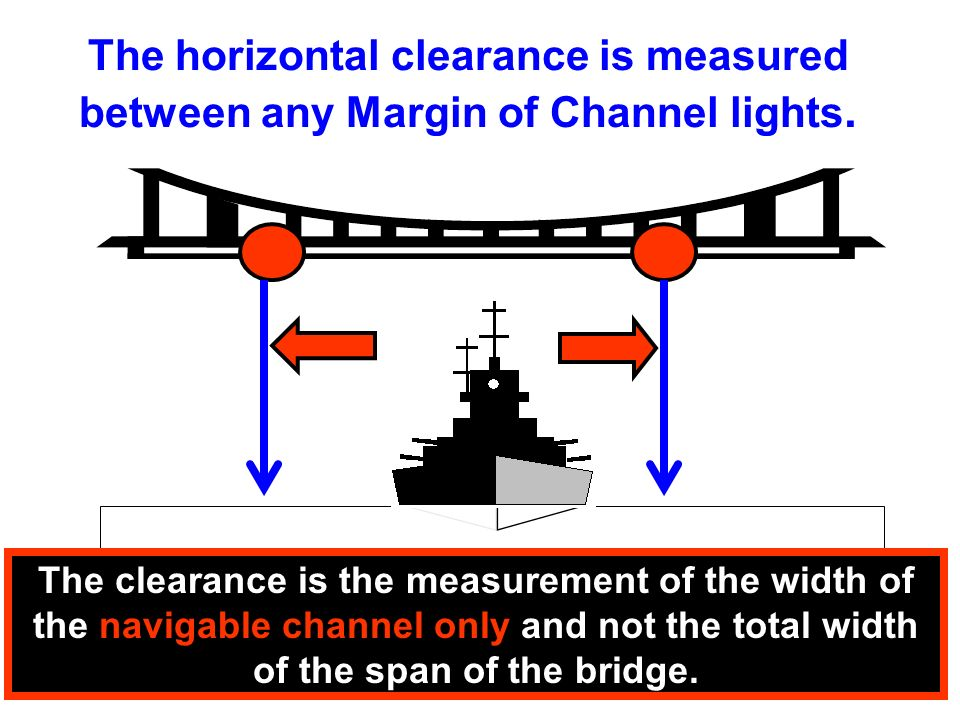 Bridge Clearance Clearance – Horizontal Measurement of the width of the span over the navigable channel.