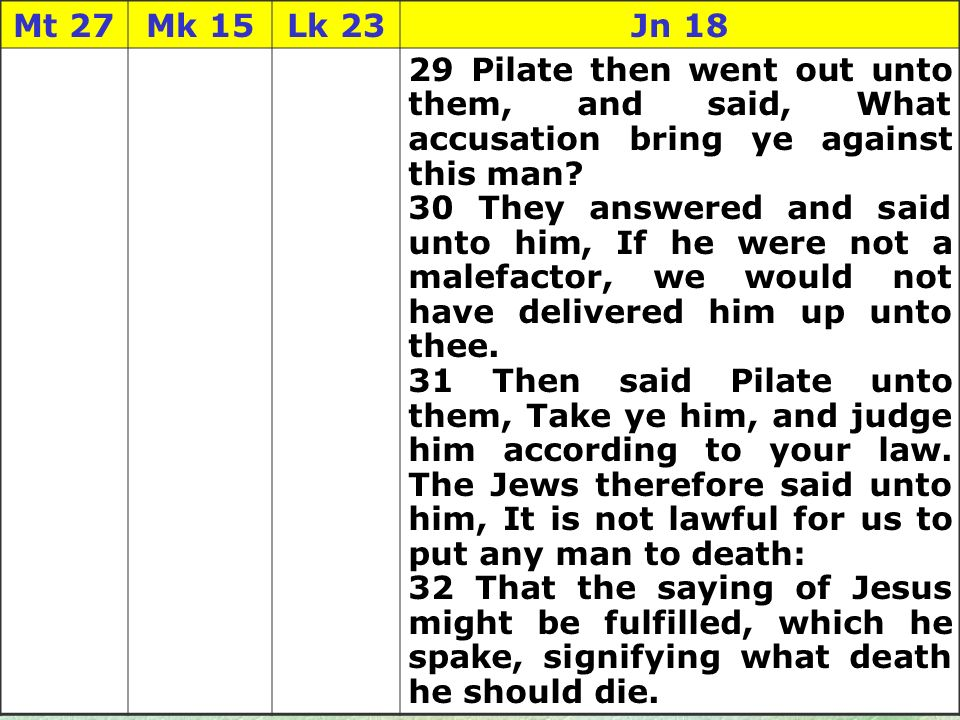 102 Mt 27Mk 15Lk 23Jn 18 29 Pilate then went out unto them, and said, What accusation bring ye against this man.