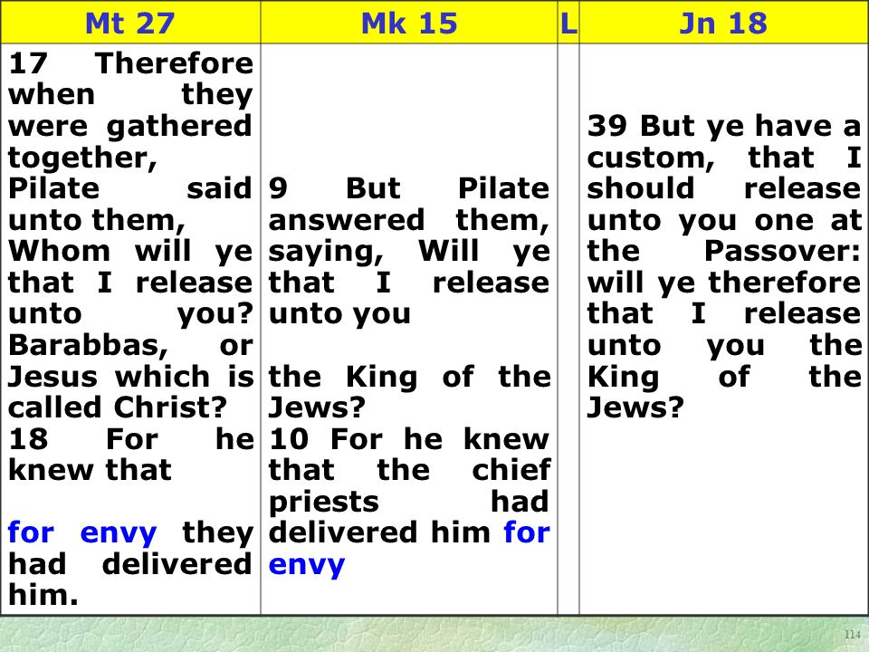 114 Mt 27Mk 15LJn 18 17 Therefore when they were gathered together, Pilate said unto them, Whom will ye that I release unto you.