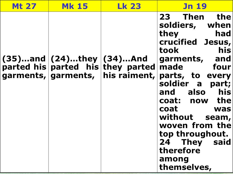 133 Mt 27Mk 15Lk 23Jn 19 (35)…and parted his garments, (24)…they parted his garments, (34)…And they parted his raiment, 23 Then the soldiers, when they had crucified Jesus, took his garments, and made four parts, to every soldier a part; and also his coat: now the coat was without seam, woven from the top throughout.