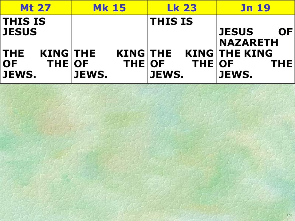 136 Mt 27Mk 15Lk 23Jn 19 THIS IS JESUS THE KING OF THE JEWS.