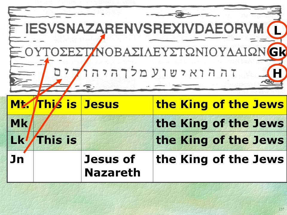 137 Mt.This isJesusthe King of the Jews Mkthe King of the Jews LkThis isthe King of the Jews JnJesus of Nazareth the King of the Jews L H Gk