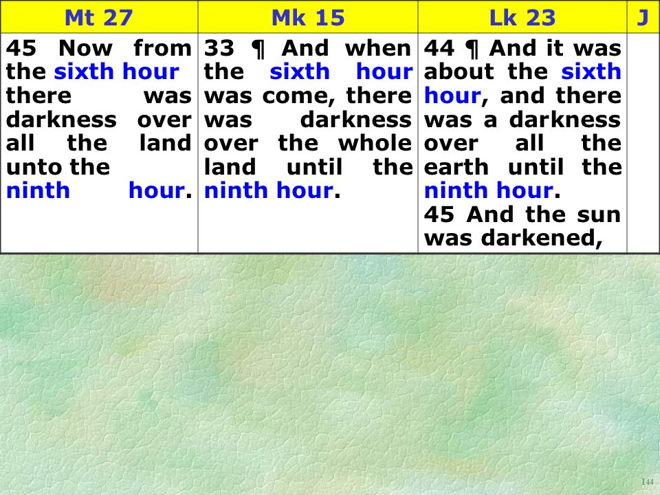 144 Mt 27Mk 15Lk 23J 45 Now from the sixth hour there was darkness over all the land unto the ninth hour.