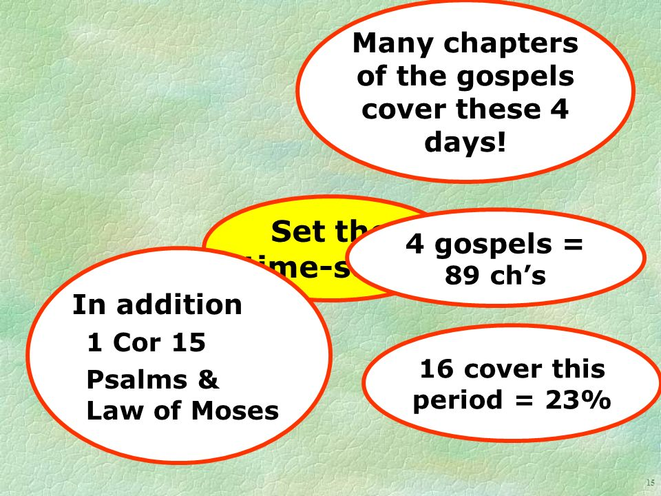 15 Set the time-scale Many chapters of the gospels cover these 4 days.
