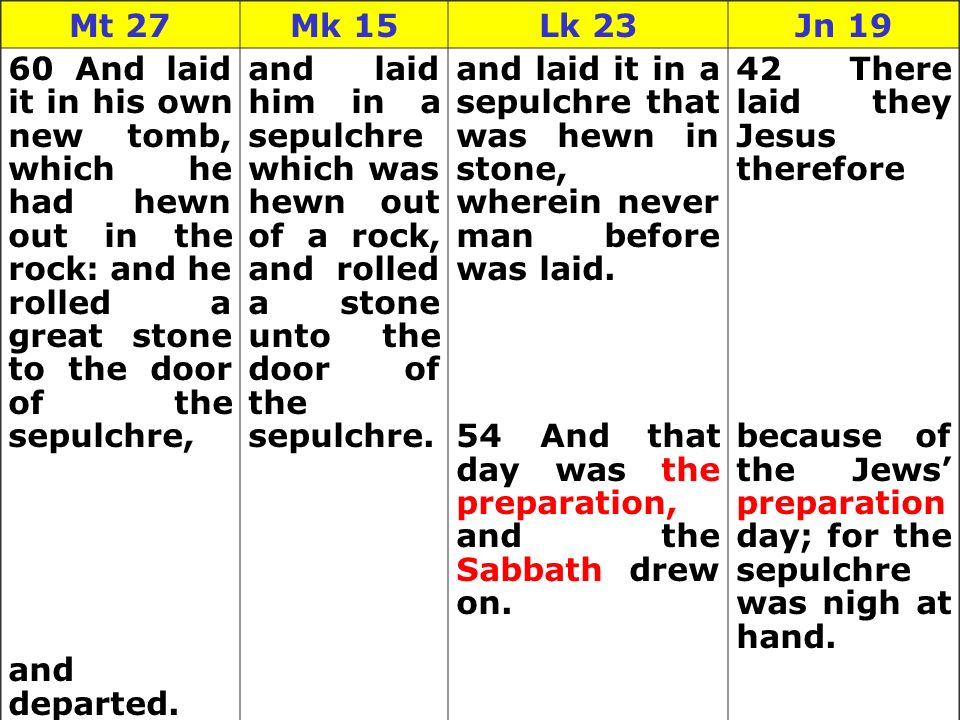 164 Mt 27Mk 15Lk 23Jn 19 60 And laid it in his own new tomb, which he had hewn out in the rock: and he rolled a great stone to the door of the sepulchre, and departed.