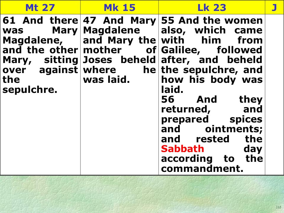 165 Mt 27Mk 15Lk 23J 61 And there was Mary Magdalene, and the other Mary, sitting over against the sepulchre.