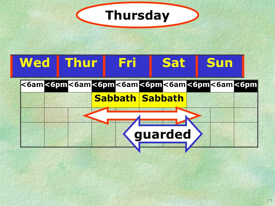 175 WedThurFriSatSun <6am<6pm<6am<6pm<6am<6pm<6am<6pm<6am<6pm Sabbath Thursday guarded