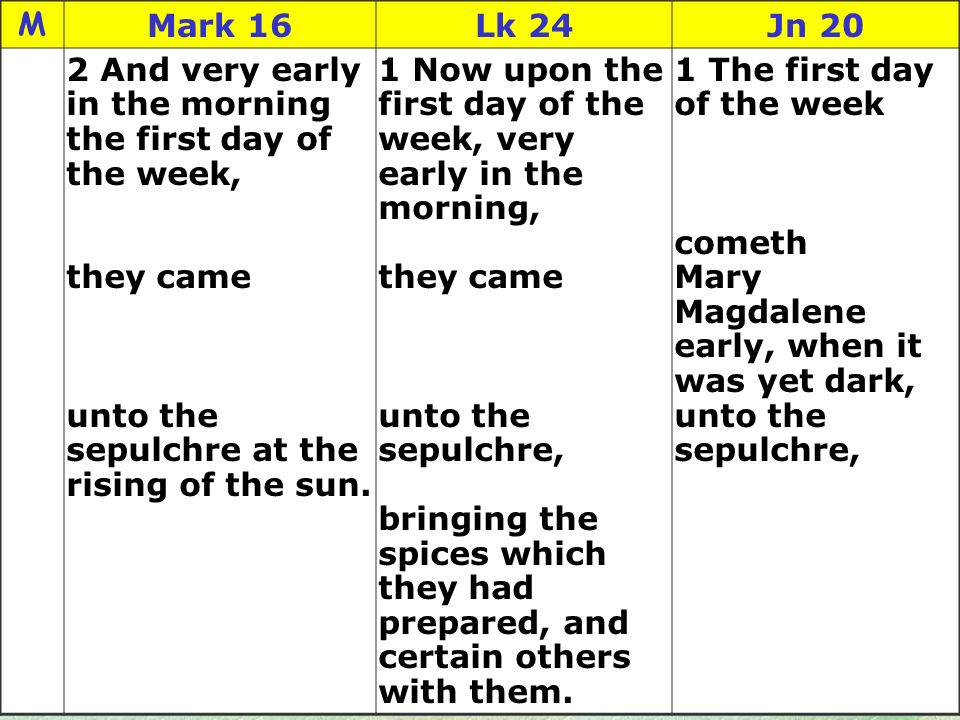 182 M Mark 16Lk 24Jn 20 2 And very early in the morning the first day of the week, they came unto the sepulchre at the rising of the sun.