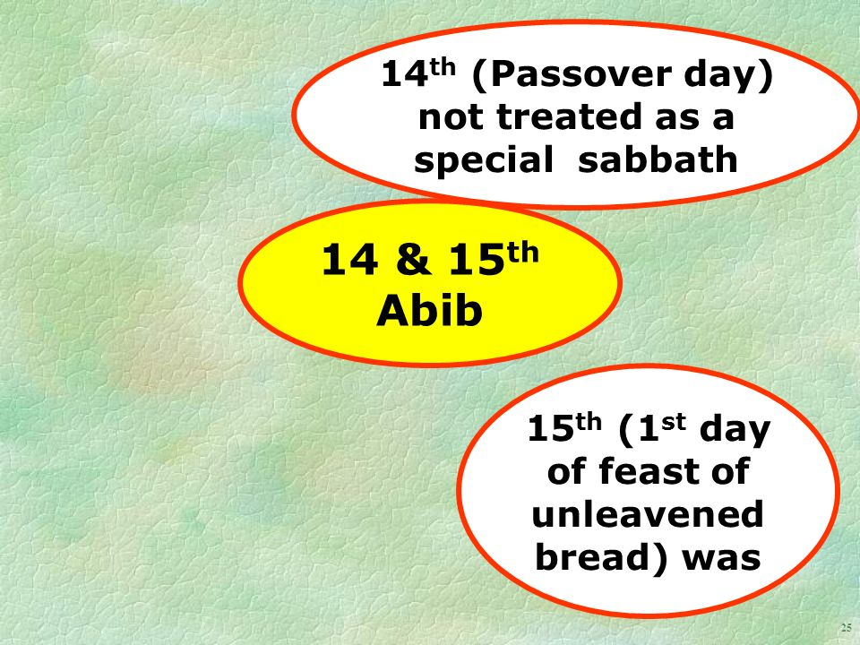 25 14 & 15 th Abib 14 th (Passover day) not treated as a special sabbath 15 th (1 st day of feast of unleavened bread) was