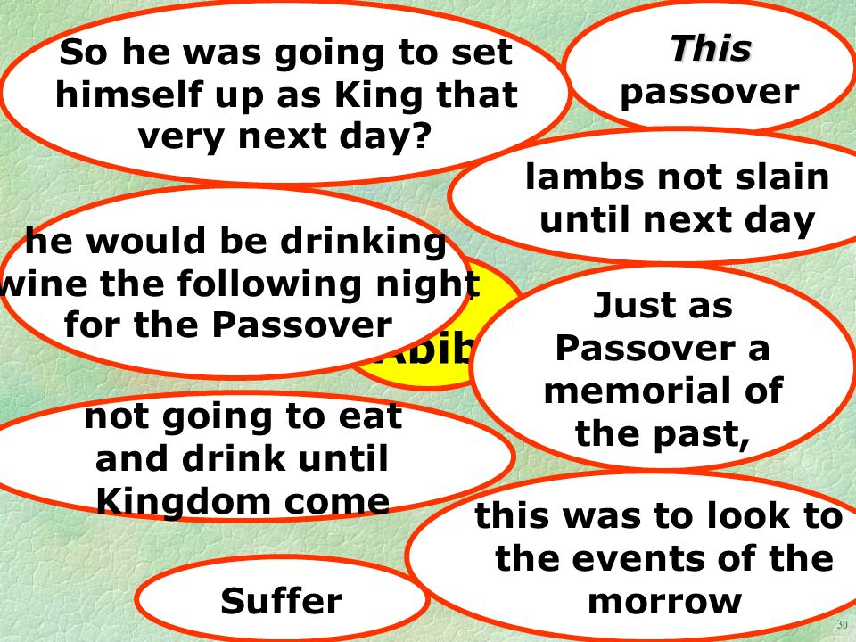 30 14 th Abib This This passover Just as Passover a memorial of the past, lambs not slain until next day this was to look to the events of the morrow Suffer not going to eat and drink until Kingdom come So he was going to set himself up as King that very next day.