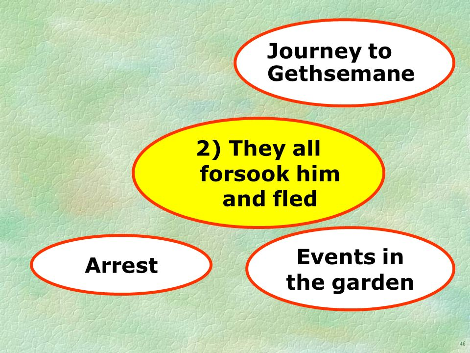 46 2) They all forsook him and fled Journey to Gethsemane Events in the garden Arrest