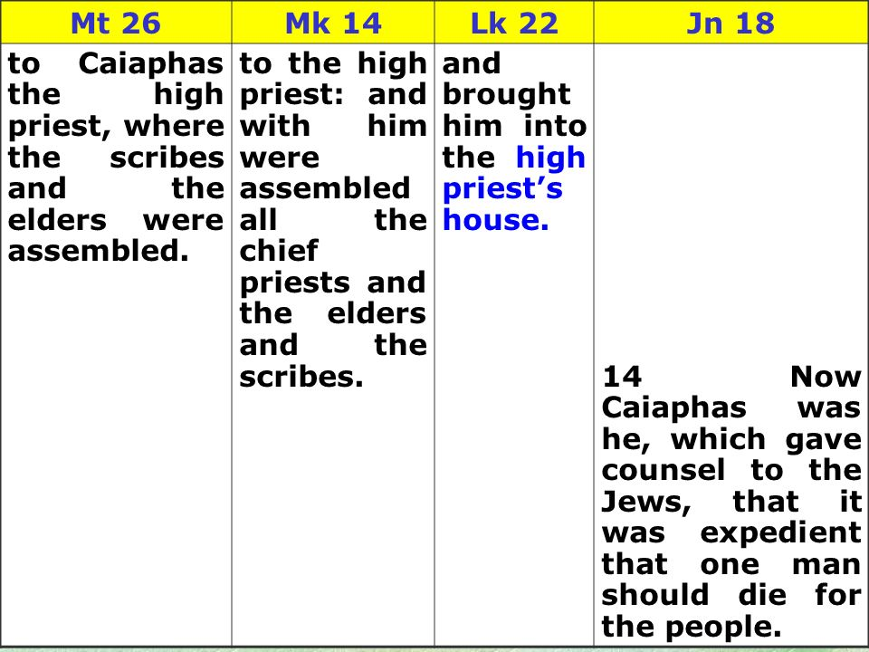 70 Mt 26Mk 14Lk 22Jn 18 to Caiaphas the high priest, where the scribes and the elders were assembled.