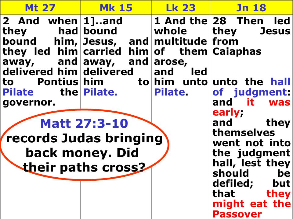 99 Mt 27Mk 15Lk 23Jn 18 2 And when they had bound him, they led him away, and delivered him to Pontius Pilate the governor.