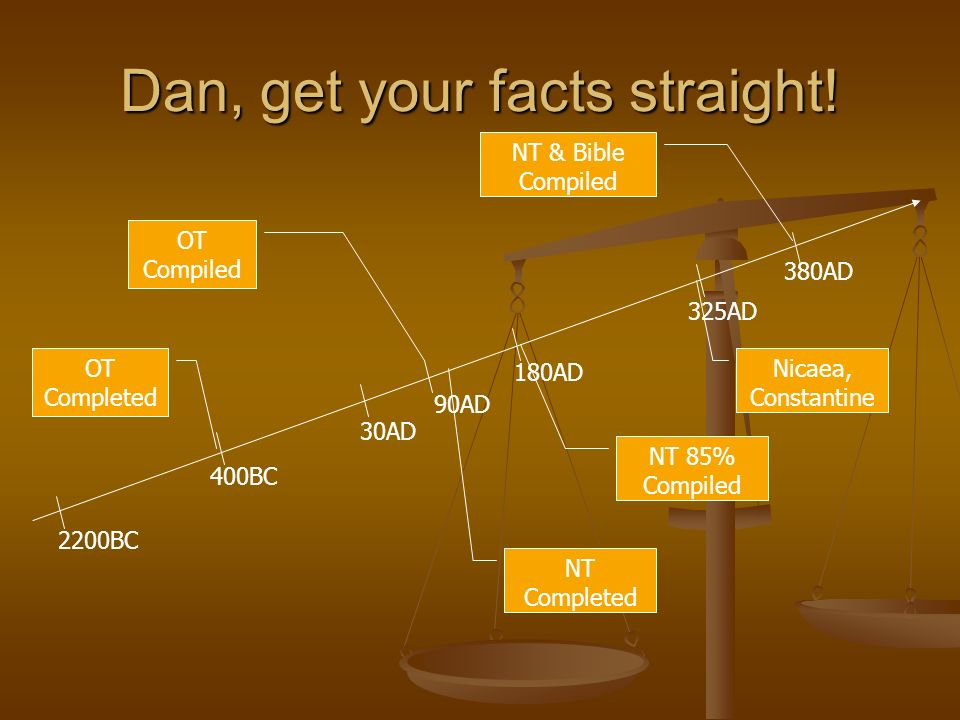Dan, get your facts straight.