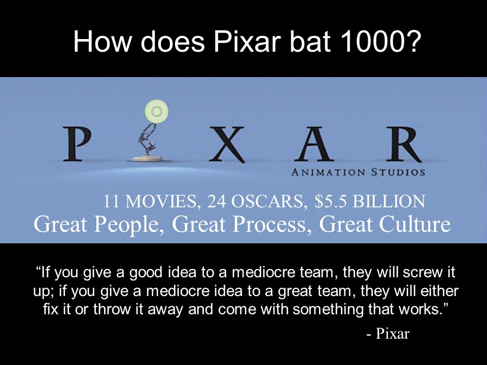 © 2010 REALeadership Alliance and Will Marre How does Pixar bat 1000.