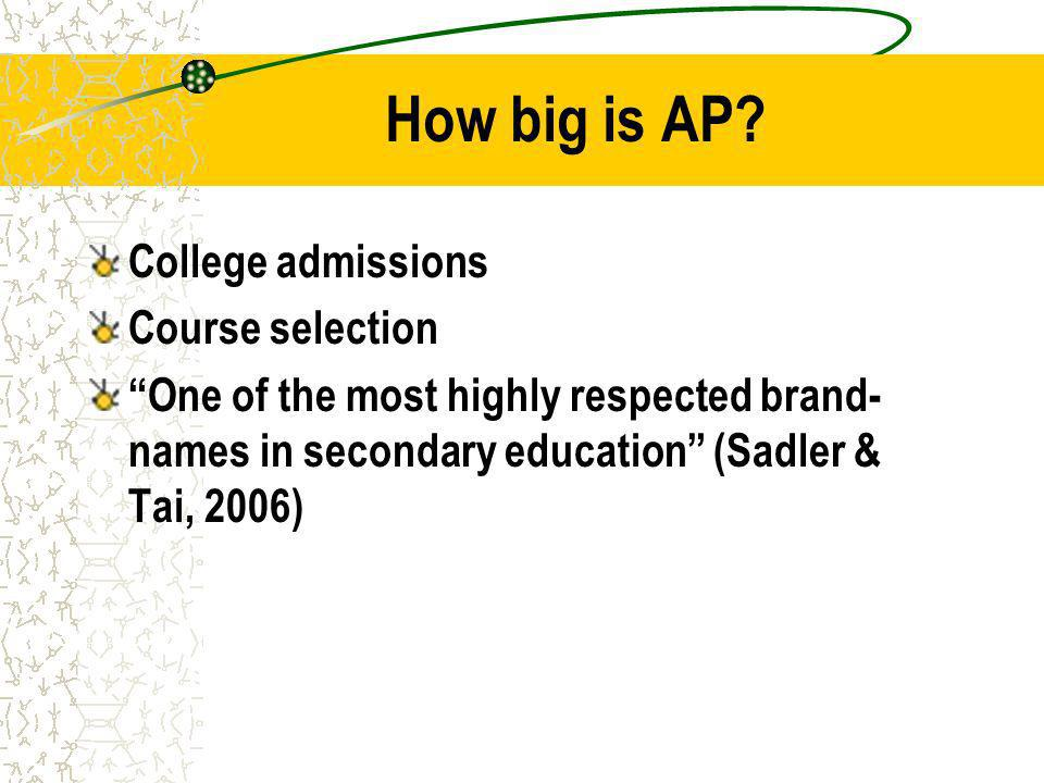 How big is AP.