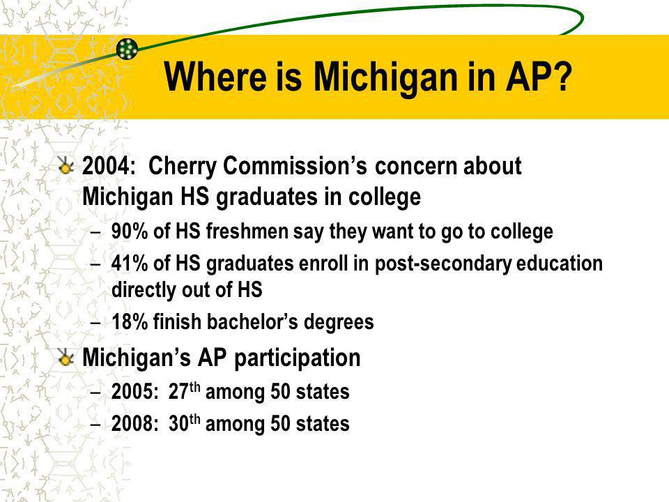 Where is Michigan in AP.