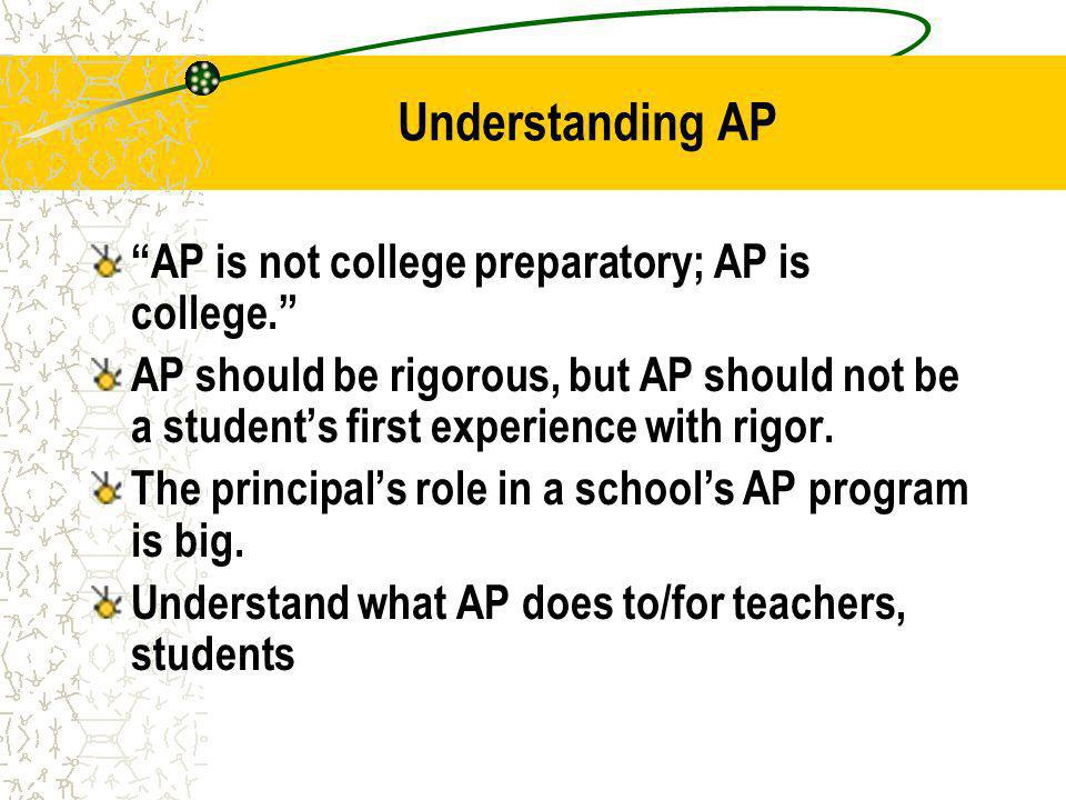 Understanding AP AP is not college preparatory; AP is college.