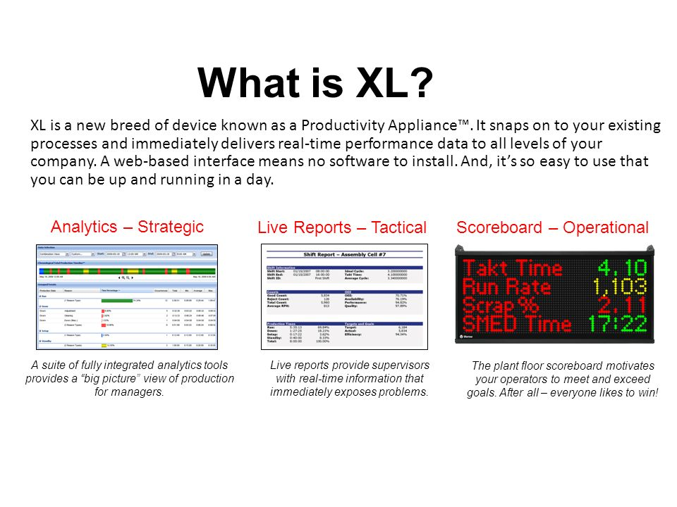 What is XL. XL is a new breed of device known as a Productivity Appliance.