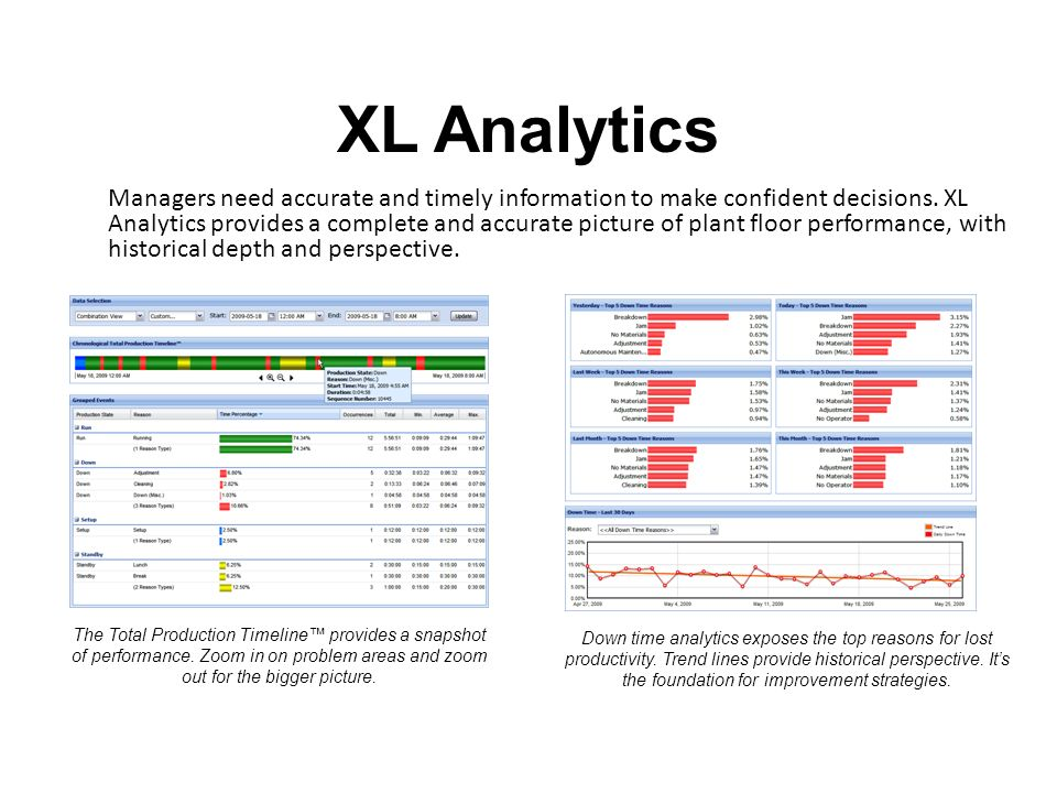 XL Analytics Managers need accurate and timely information to make confident decisions.