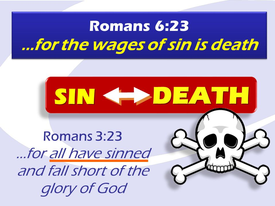 Romans 3:23...for all have sinned and fall short of the glory of God Romans 6:23...