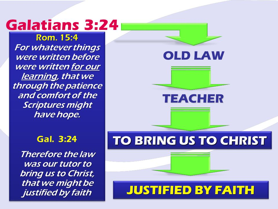 TO BRING US TO CHRIST TEACHER JUSTIFIED BY FAITH OLD LAW Rom.