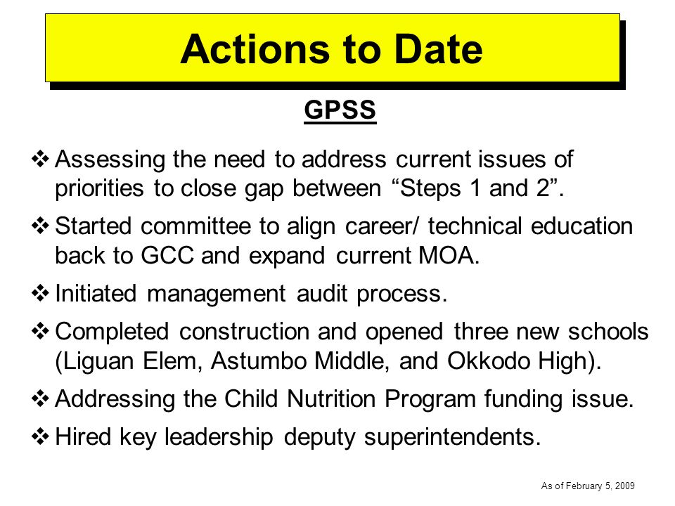 -----DRAFT----- As of February 5, 2009 Actions to Date GPSS Assessing the need to address current issues of priorities to close gap between Steps 1 and 2.