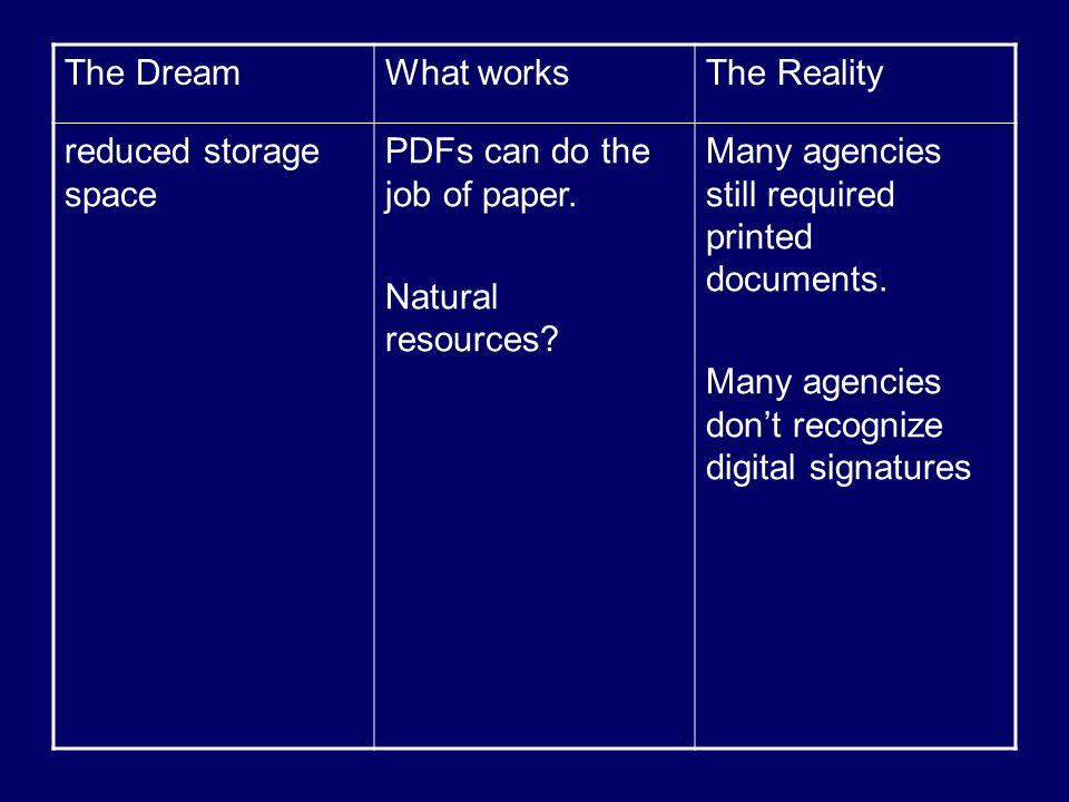 The DreamWhat worksThe Reality reduced storage space PDFs can do the job of paper.