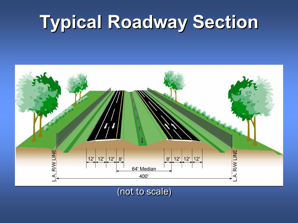 Typical Roadway Section (not to scale)