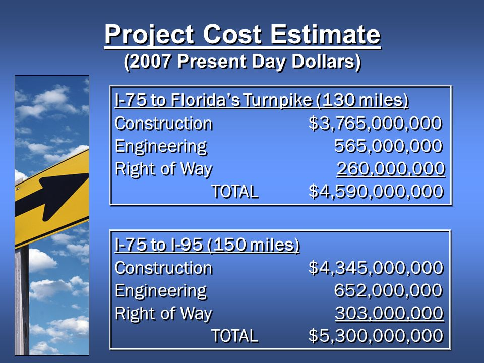 Project Cost Estimate (2007 Present Day Dollars) I-75 to Floridas Turnpike (130 miles) Construction$3,765,000,000 Engineering 565,000,000 Right of Way 260,000,000 TOTAL$4,590,000,000 I-75 to Floridas Turnpike (130 miles) Construction$3,765,000,000 Engineering 565,000,000 Right of Way 260,000,000 TOTAL$4,590,000,000 I-75 to I-95 (150 miles) Construction$4,345,000,000 Engineering 652,000,000 Right of Way 303,000,000 TOTAL$5,300,000,000 I-75 to I-95 (150 miles) Construction$4,345,000,000 Engineering 652,000,000 Right of Way 303,000,000 TOTAL$5,300,000,000