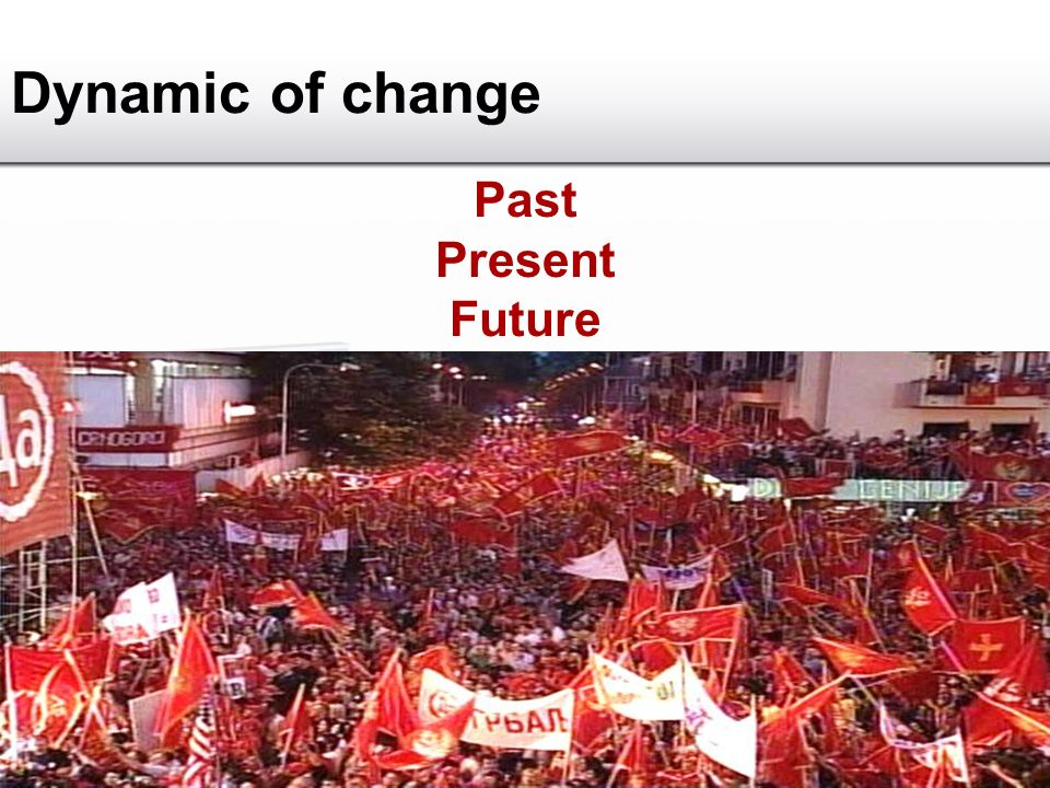 Dynamic of change Past Present Future