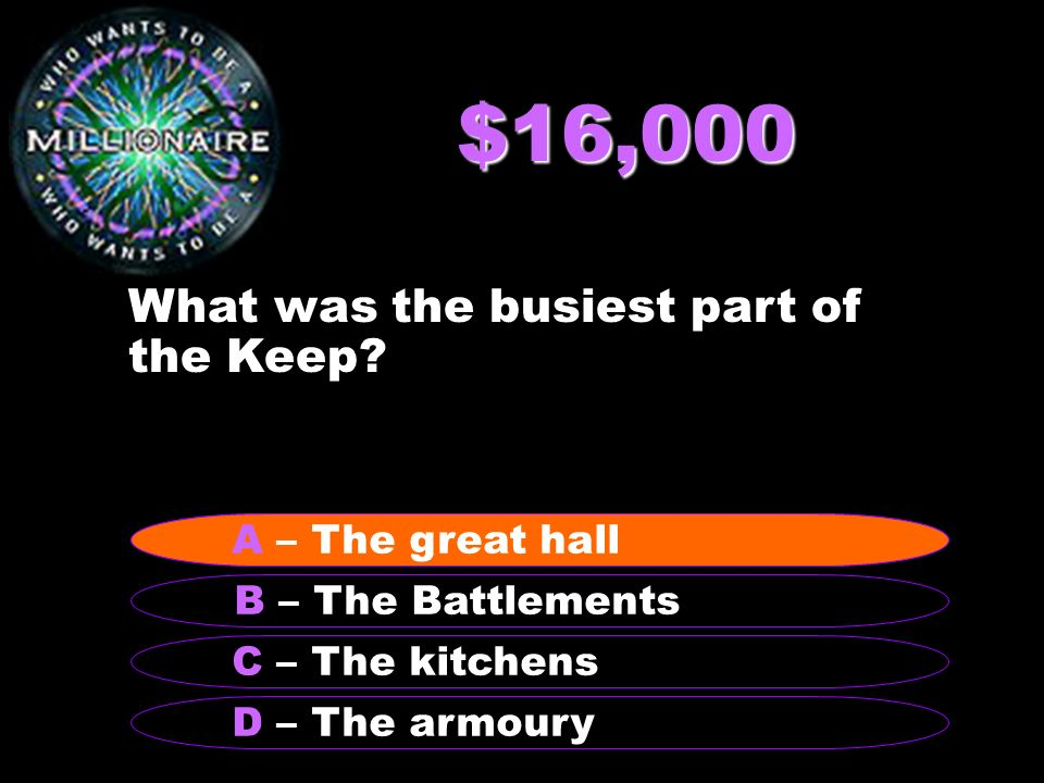 $16,000 What was the busiest part of the Keep.