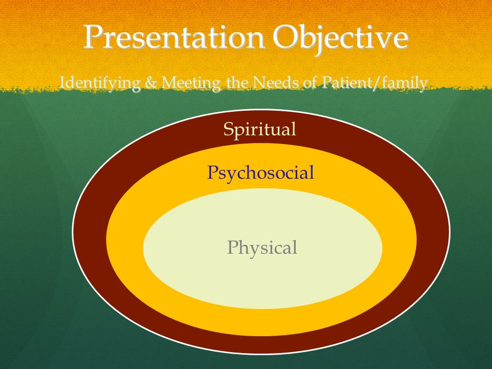 Presentation Objective Identifying & Meeting the Needs of Patient/family 2 Psychosocial Physical Spiritual