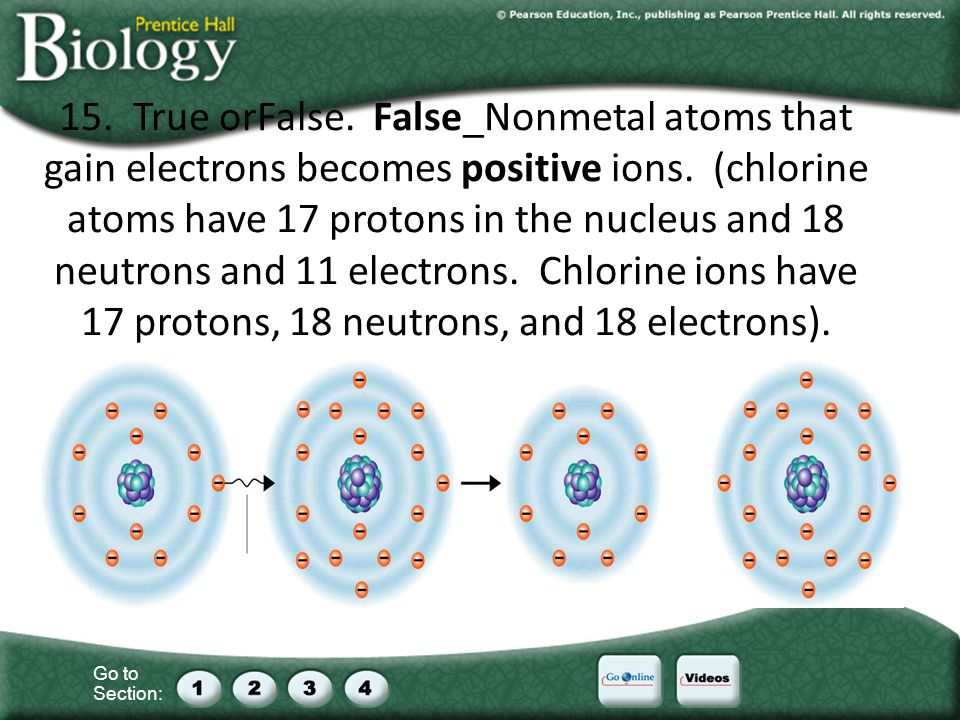 Go to Section: 15. True orFalse. False_Nonmetal atoms that gain electrons becomes positive ions.