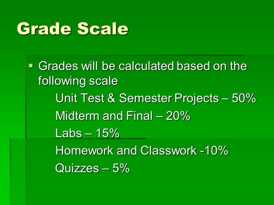 Grade Scale Grades will be calculated based on the following scale Grades will be calculated based on the following scale Unit Test & Semester Projects – 50% Midterm and Final – 20% Labs – 15% Homework and Classwork -10% Quizzes – 5% Quizzes – 5%