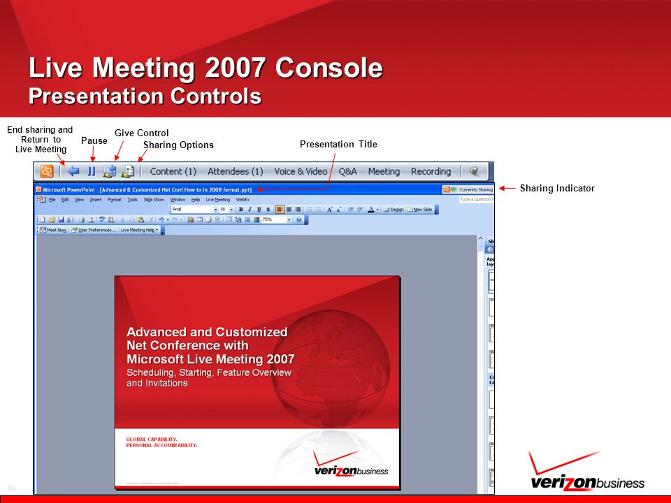 10 Live Meeting 2007 Console Presentation Controls Pause End sharing and Return to Live Meeting Give Control Sharing Options Presentation Title Sharing Indicator