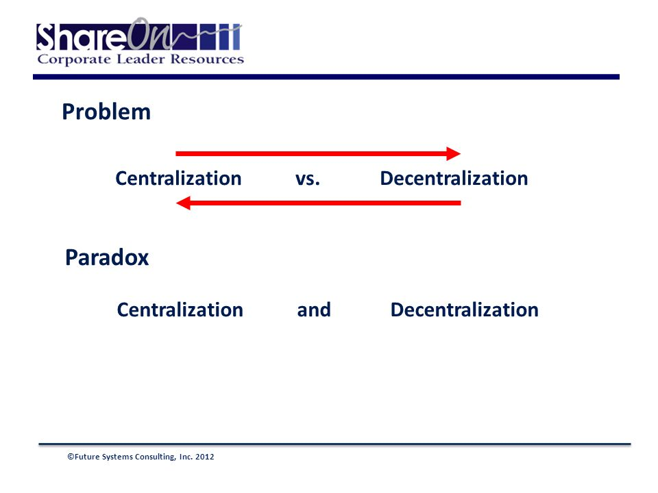 ©Future Systems Consulting, Inc. 2012 Problem Paradox Centralization vs.