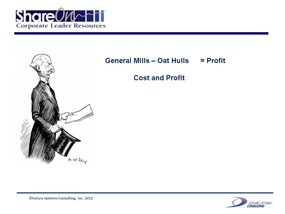 ©Future Systems Consulting, Inc. 2012 General Mills – Oat Hulls = Profit Cost and Profit