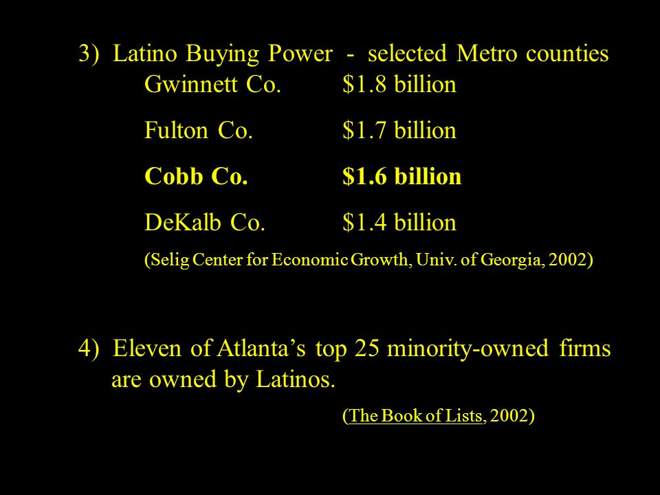 3) Latino Buying Power - selected Metro counties Gwinnett Co.$1.8 billion Fulton Co.$1.7 billion Cobb Co.$1.6 billion DeKalb Co.$1.4 billion (Selig Center for Economic Growth, Univ.