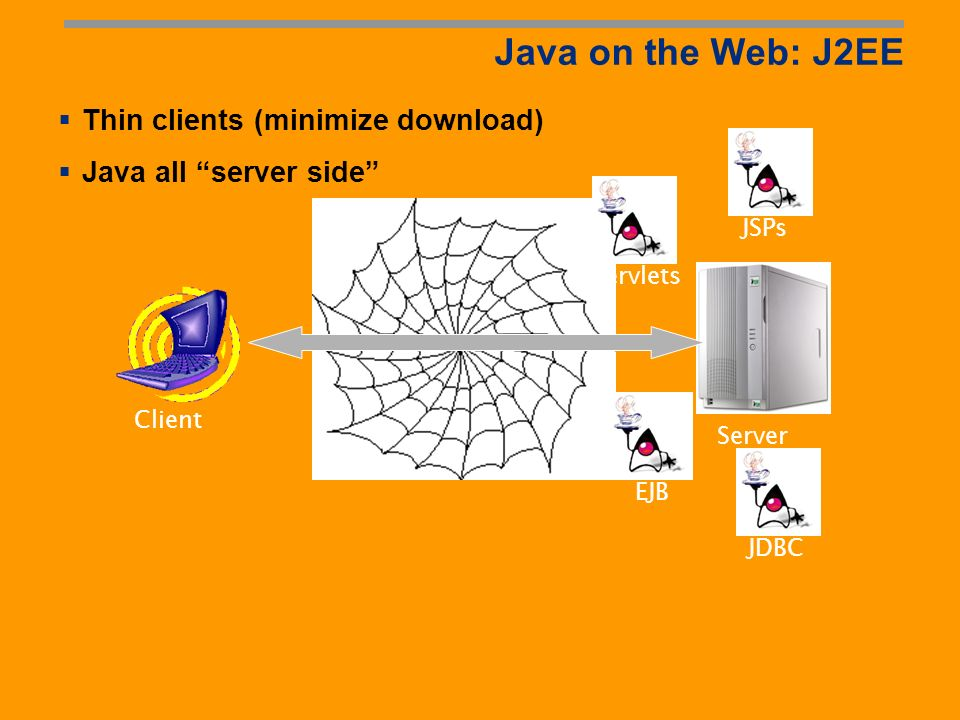 Java on the Web: Java Applets Clients download applets via Web browser Browser runs applet in a Java Virtual Machine (JVM) Interactive web, security, and client consistency Slow to download, inconsistent VMs (besides, flash won this war) Applet Client Server