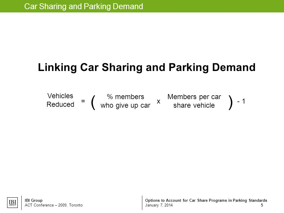Options to Account for Car Share Programs in Parking Standards January 7, 2014 IBI Group ACT Conference – 2009, Toronto 5 Car Sharing and Parking Demand Vehicles Reduced % members who give up car Members per car share vehicle - 1 )( x= Linking Car Sharing and Parking Demand