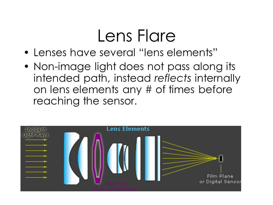 Lens Flare Lenses have several lens elements Non-image light does not pass along its intended path, instead reflects internally on lens elements any # of times before reaching the sensor.