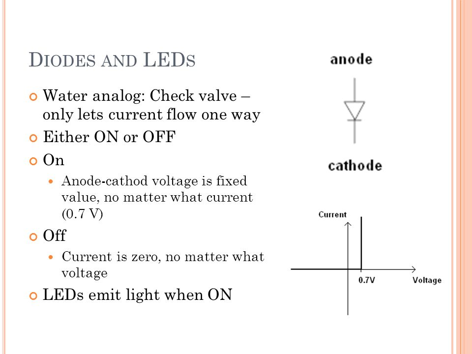 D IODES AND LED S Water analog: Check valve – only lets current flow one way Either ON or OFF On Anode-cathod voltage is fixed value, no matter what current (0.7 V) Off Current is zero, no matter what voltage LEDs emit light when ON