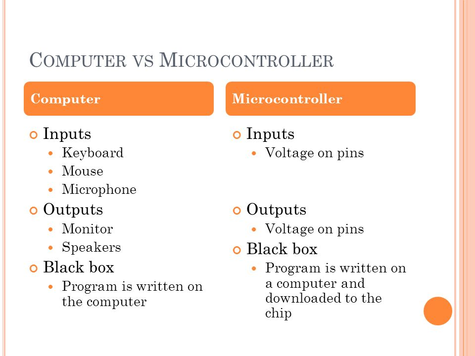 C OMPUTER VS M ICROCONTROLLER Inputs Keyboard Mouse Microphone Outputs Monitor Speakers Black box Program is written on the computer Inputs Voltage on pins Outputs Voltage on pins Black box Program is written on a computer and downloaded to the chip ComputerMicrocontroller