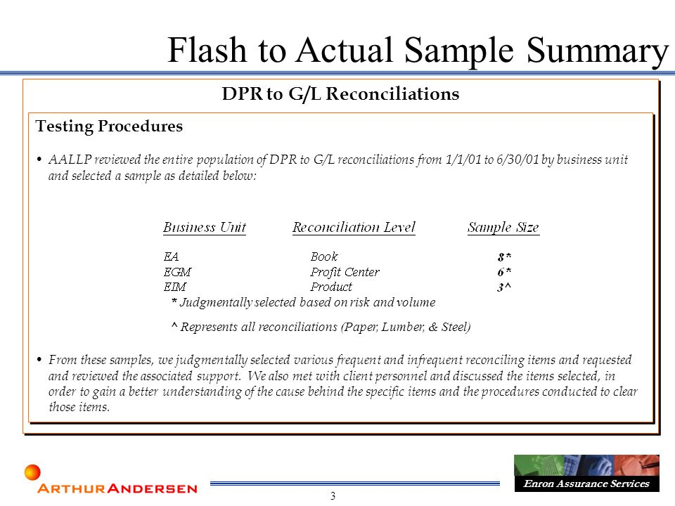3 Enron Assurance Services DPR to G/L Reconciliations Flash to Actual Sample Summary Testing Procedures AALLP reviewed the entire population of DPR to G/L reconciliations from 1/1/01 to 6/30/01 by business unit and selected a sample as detailed below: * Judgmentally selected based on risk and volume ^ Represents all reconciliations (Paper, Lumber, & Steel) From these samples, we judgmentally selected various frequent and infrequent reconciling items and requested and reviewed the associated support.