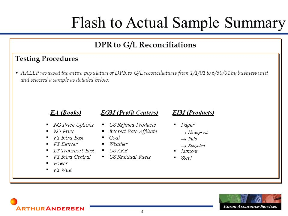 4 Enron Assurance Services DPR to G/L Reconciliations Flash to Actual Sample Summary Testing Procedures AALLP reviewed the entire population of DPR to G/L reconciliations from 1/1/01 to 6/30/01 by business unit and selected a sample as detailed below: Testing Procedures AALLP reviewed the entire population of DPR to G/L reconciliations from 1/1/01 to 6/30/01 by business unit and selected a sample as detailed below: