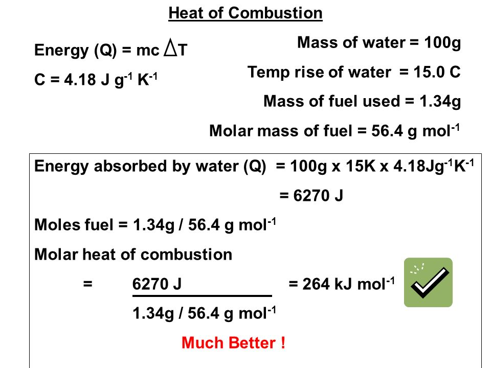 Heat of Combustion Mass of water = 100g Temp rise of water = 15.0 C Mass of fuel used = 1.34g Molar mass of fuel = 56.4 g mol -1 Energy (Q) = mc T C = 4.18 J g -1 K -1 Energy absorbed by water (Q) = 100g x 15K x 4.18Jg -1 K -1 = 6270 J Moles fuel = 1.34g / 56.4 g mol -1 Molar heat of combustion = 6270 J = 264 kJ mol g / 56.4 g mol -1 Much Better !
